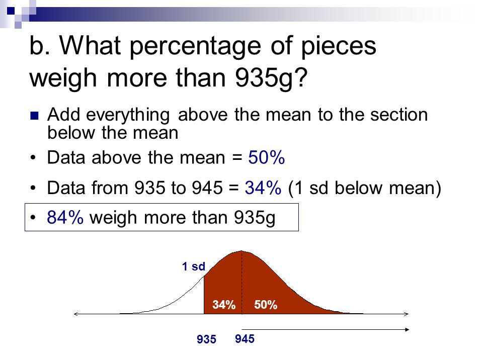 b. What percentage of pieces weigh more than 935g