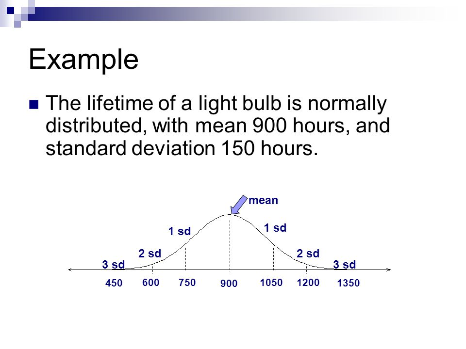 Example The lifetime of a light bulb is normally distributed, with mean 900 hours, and standard deviation 150 hours.