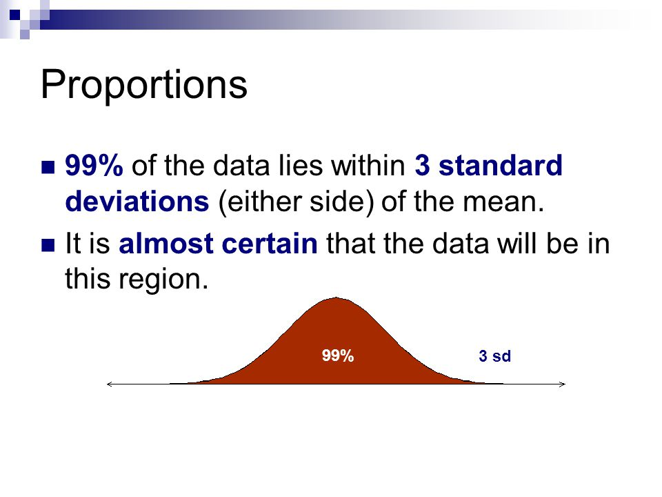 Proportions 99% of the data lies within 3 standard deviations (either side) of the mean. It is almost certain that the data will be in this region.