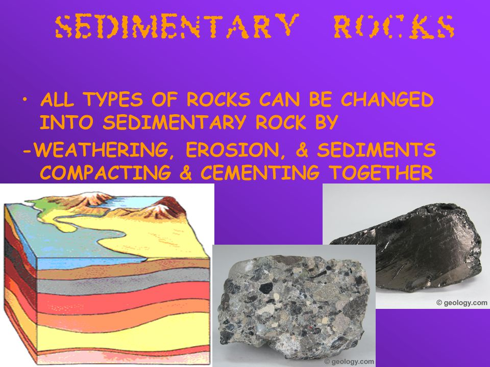ALL TYPES OF ROCKS CAN BE CHANGED INTO SEDIMENTARY ROCK BY