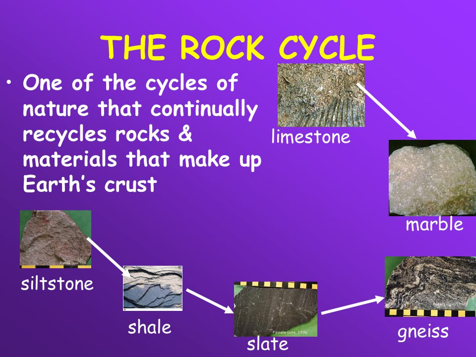 THE ROCK CYCLE One of the cycles of nature that continually recycles rocks & materials that make up Earth's crust.