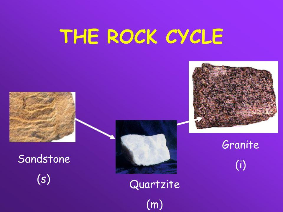 THE ROCK CYCLE Granite (i) Sandstone (s) Quartzite (m)