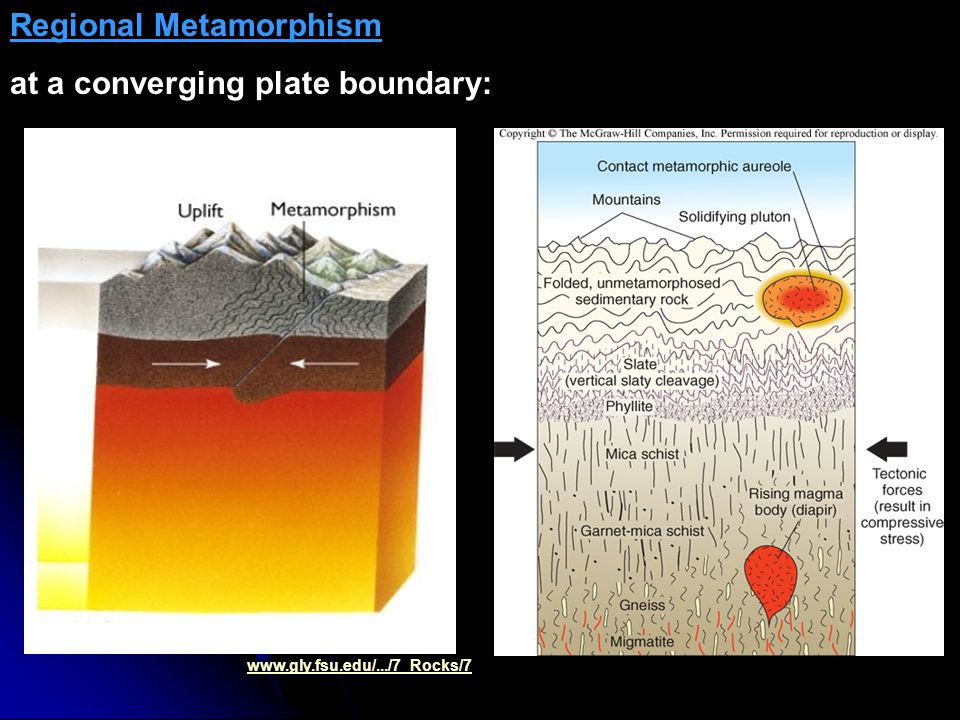 Regional Metamorphism at a converging plate boundary: