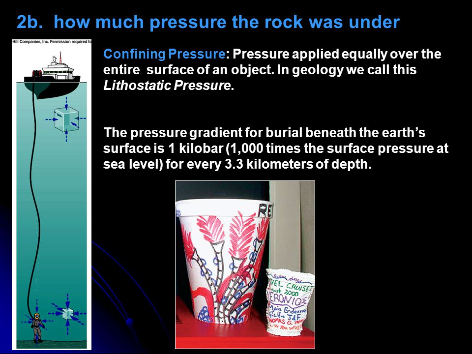 2b. how much pressure the rock was under
