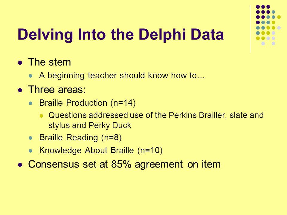 Delving Into the Delphi Data
