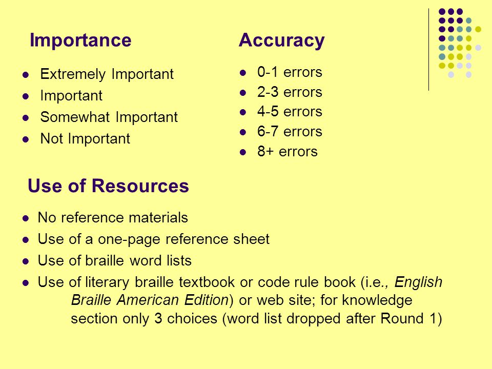 Importance Accuracy Use of Resources Extremely Important Important