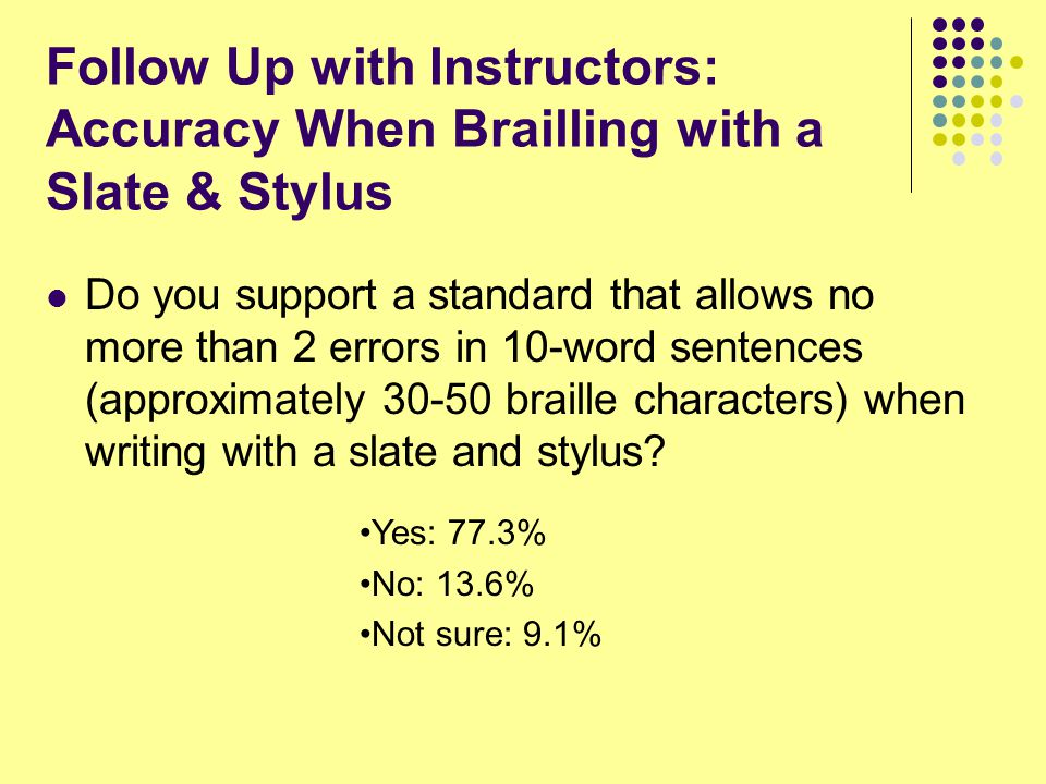 Follow Up with Instructors: Accuracy When Brailling with a Slate & Stylus