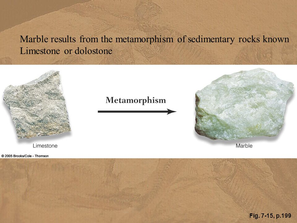 Marble results from the metamorphism of sedimentary rocks known