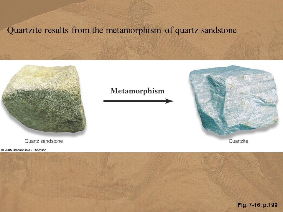 Quartzite results from the metamorphism of quartz sandstone