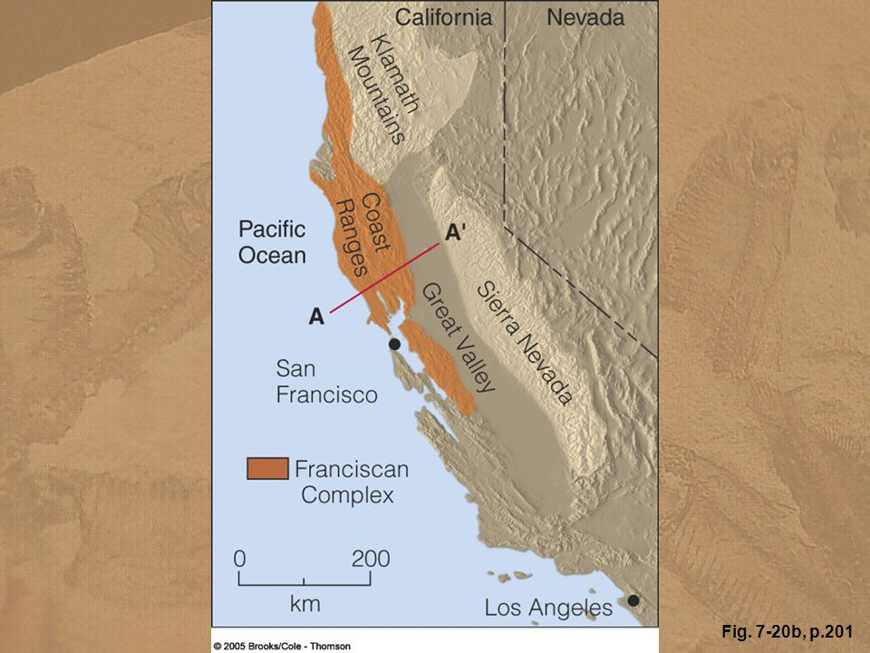 Figure 7.20 Index map of California showing the location of the Franciscan Complex and a diagrammatic reconstruction of the environment in which it was regionally metamorphosed under low-temperature, high-pressure subduction conditions approximately 150 million years ago. The red line on the index map shows the orientation of the reconstruction to the current geography. Source: From Effects of Late Jurassic-Early Tertiary Subduction in California, San Joaquin Geological Society Short Course, 1977, 66, Figure 5-9.