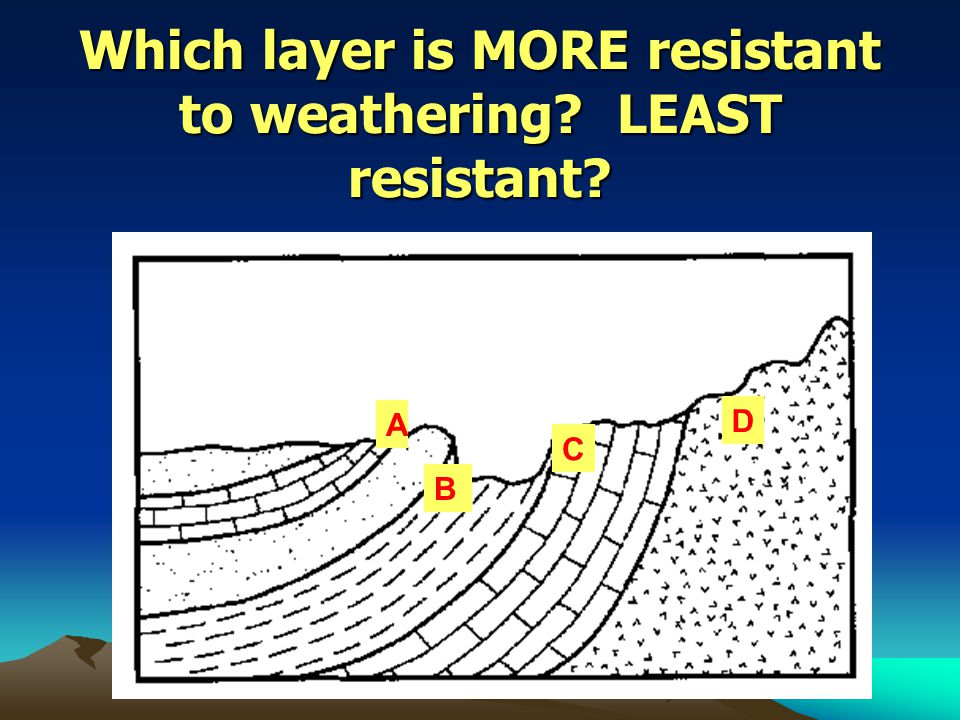 Which layer is MORE resistant to weathering LEAST resistant