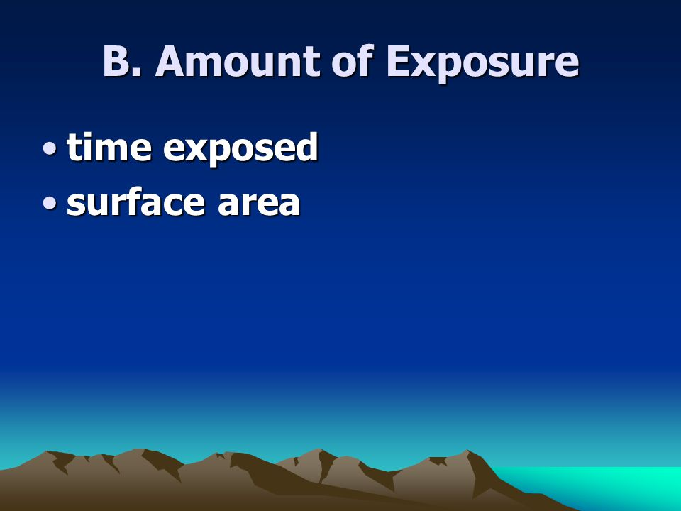 B. Amount of Exposure time exposed surface area