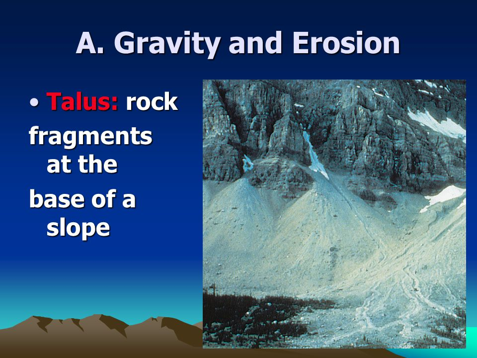A. Gravity and Erosion Talus: rock fragments at the base of a slope