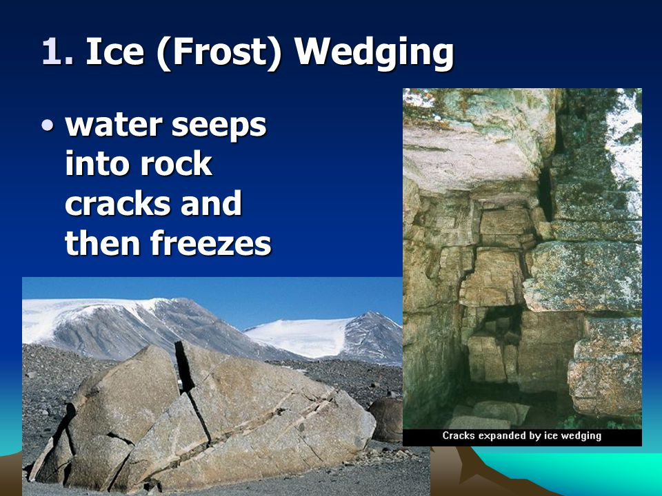 1. Ice (Frost) Wedging water seeps into rock cracks and then freezes