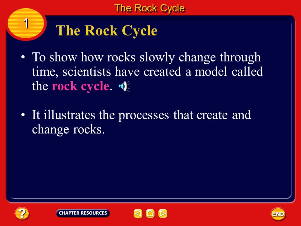 The Rock Cycle 1. The Rock Cycle. To show how rocks slowly change through time, scientists have created a model called the rock cycle.