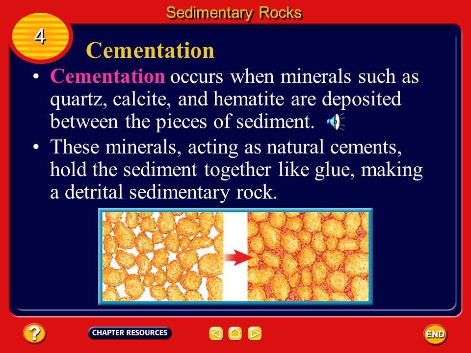 Sedimentary Rocks 4. Cementation.