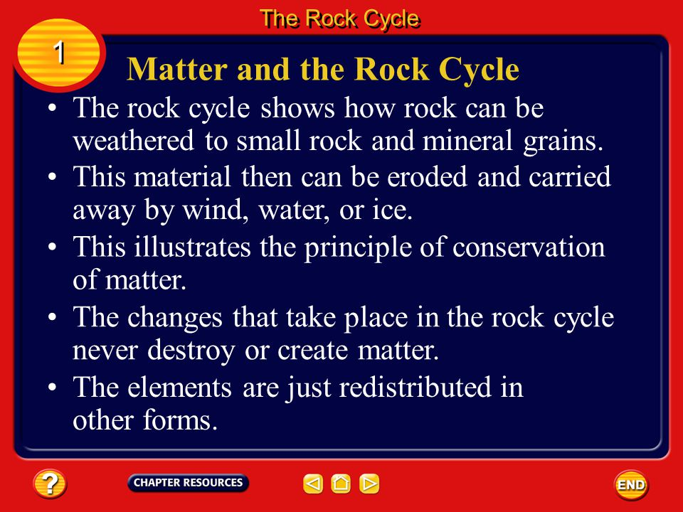 Matter and the Rock Cycle