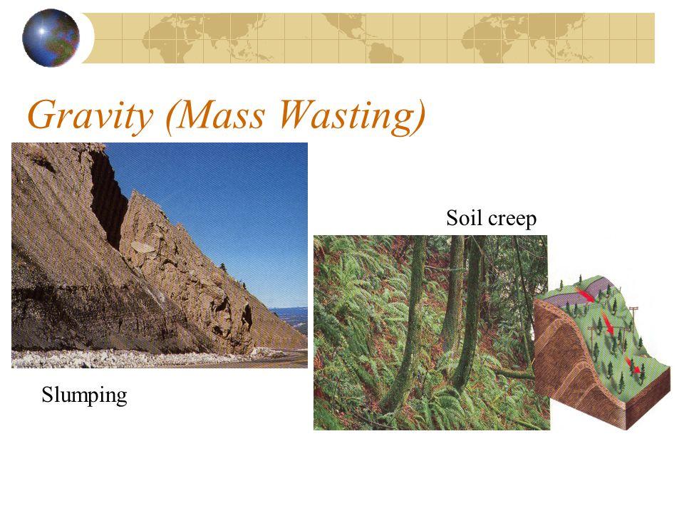 Gravity (Mass Wasting)