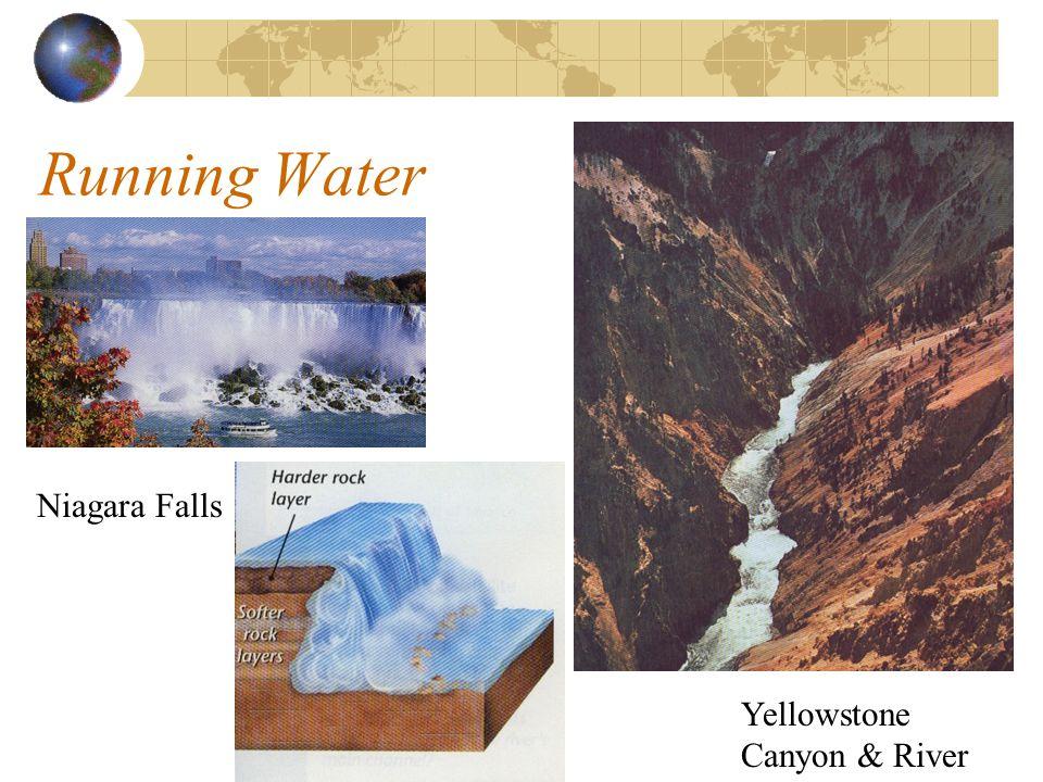 Running Water Niagara Falls Yellowstone Canyon & River