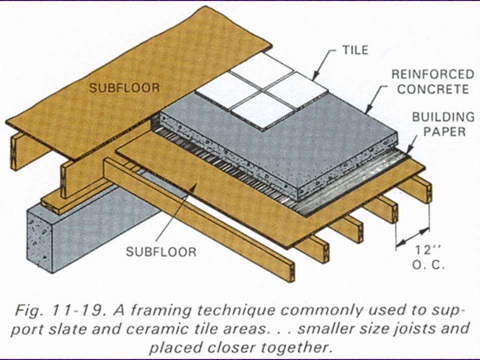 Framing Under Slate or Tile