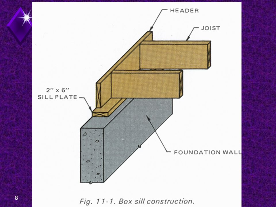 EDT 300 - Sill and Floor Construction