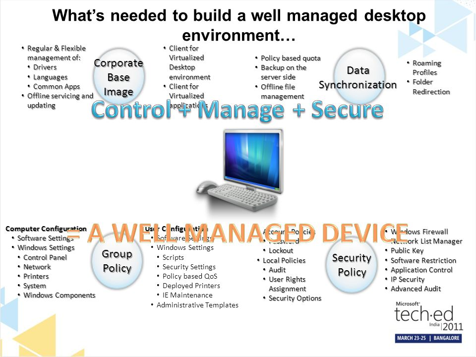 What's needed to build a well managed desktop environment…