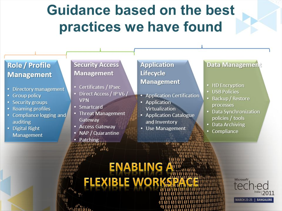 Guidance based on the best practices we have found