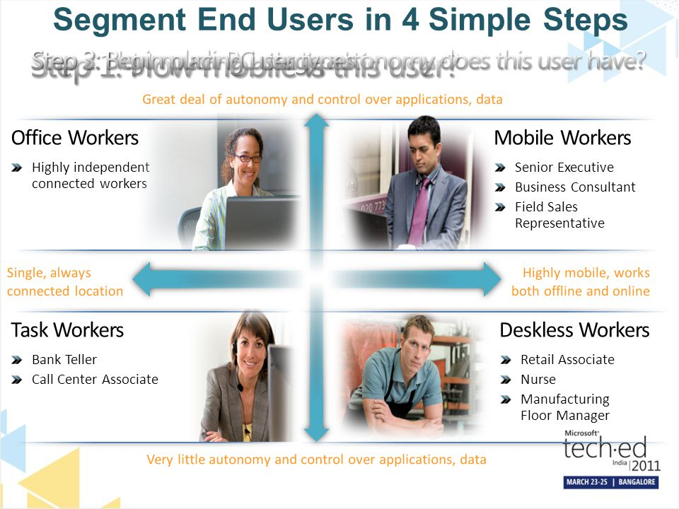 Segment End Users in 4 Simple Steps