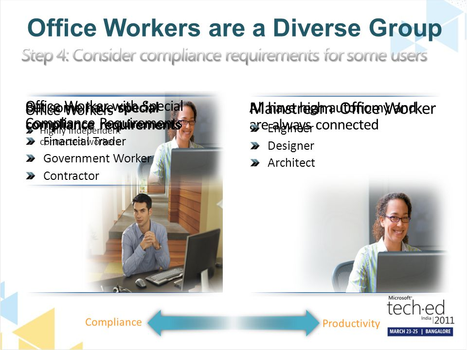 Office Workers are a Diverse Group