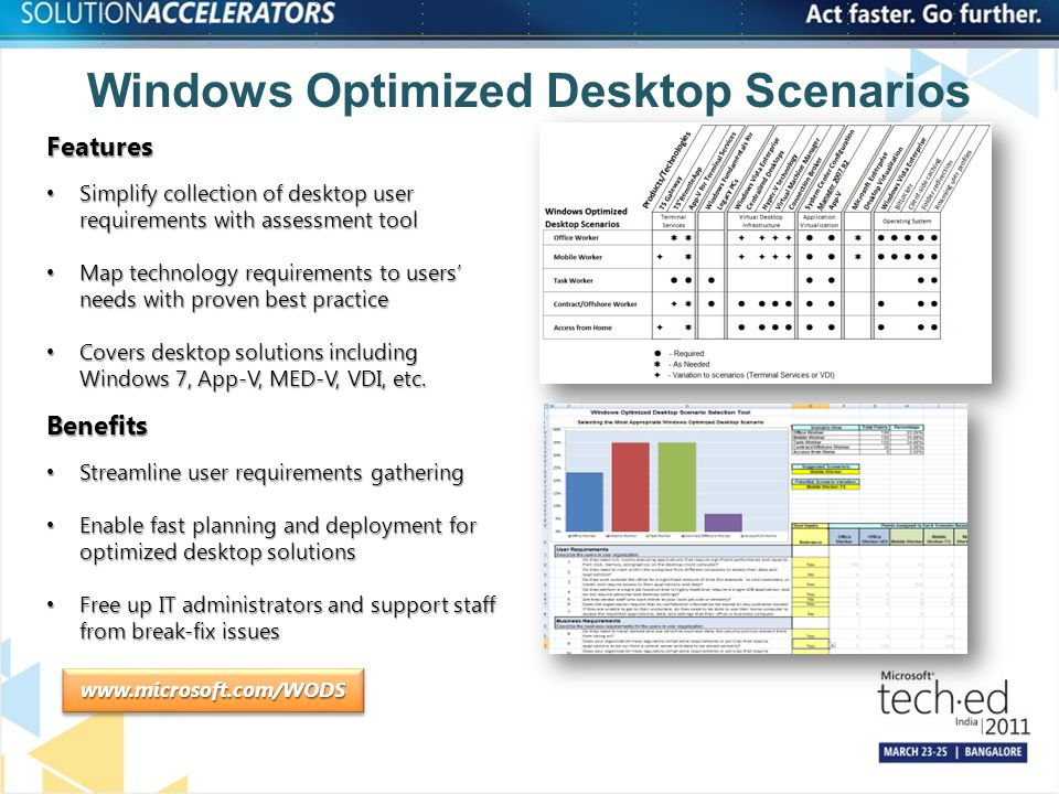Windows Optimized Desktop Scenarios