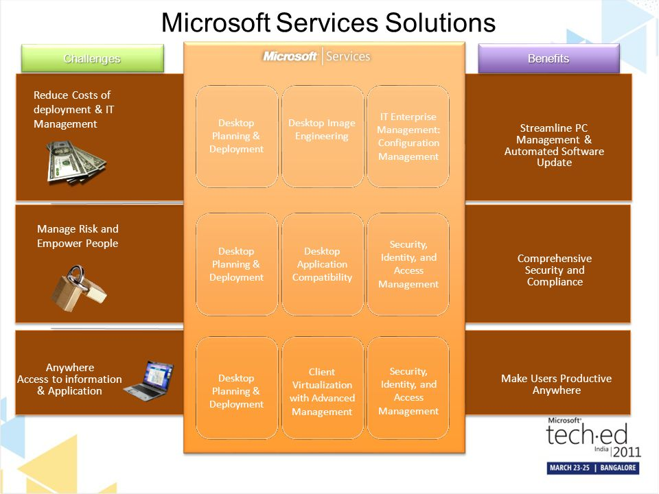 Microsoft Services Solutions