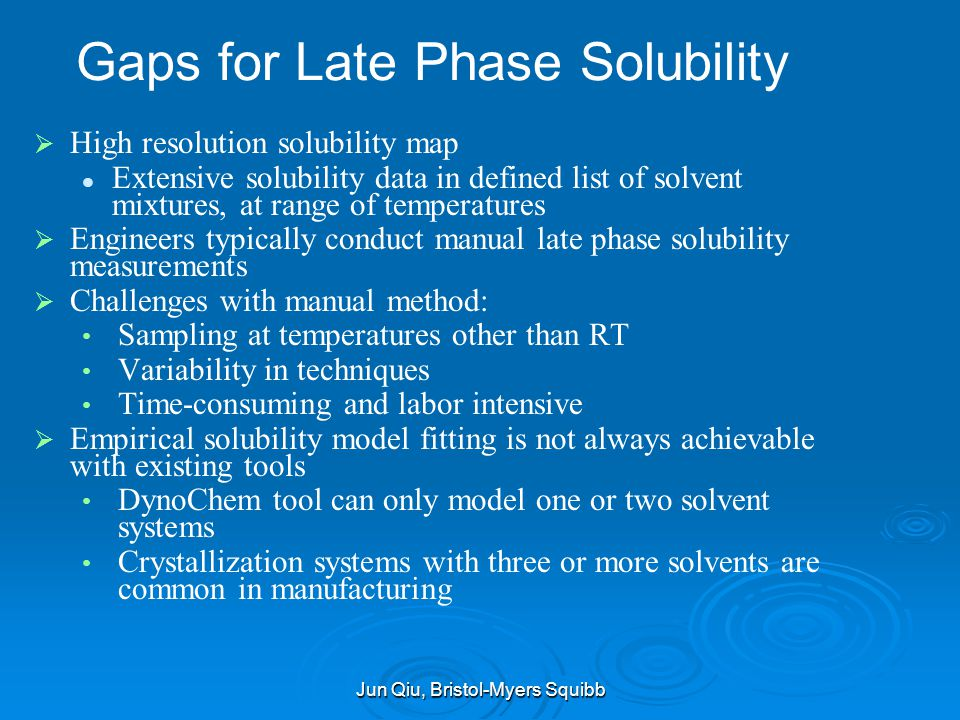 Gaps for Late Phase Solubility
