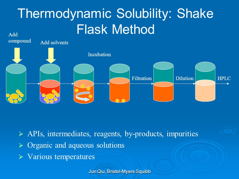 Thermodynamic Solubility: Shake Flask Method