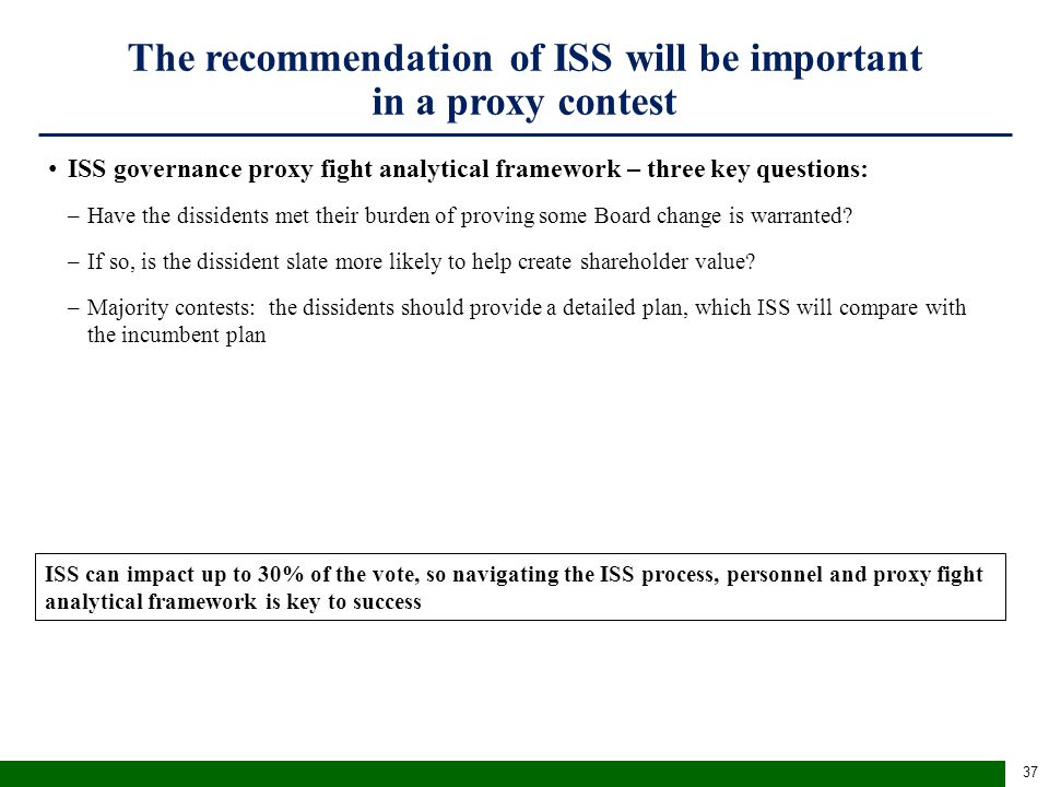 ISS examines a wide range of factors when evaluating proxy fights