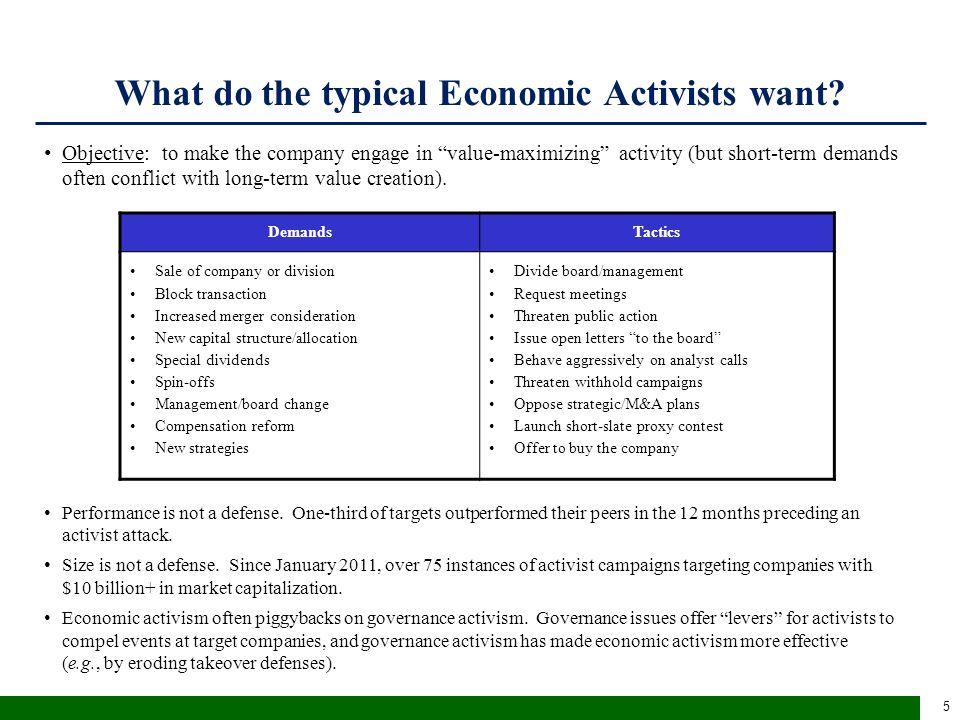 The current Economic Activist landscape