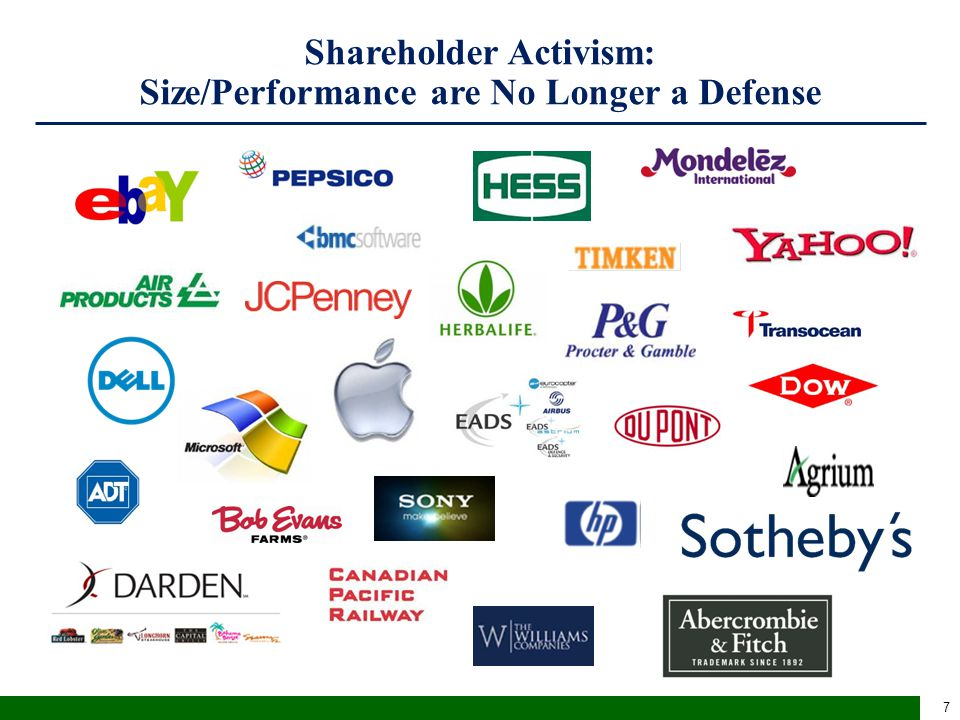 Shareholder Activism: Growing Resources
