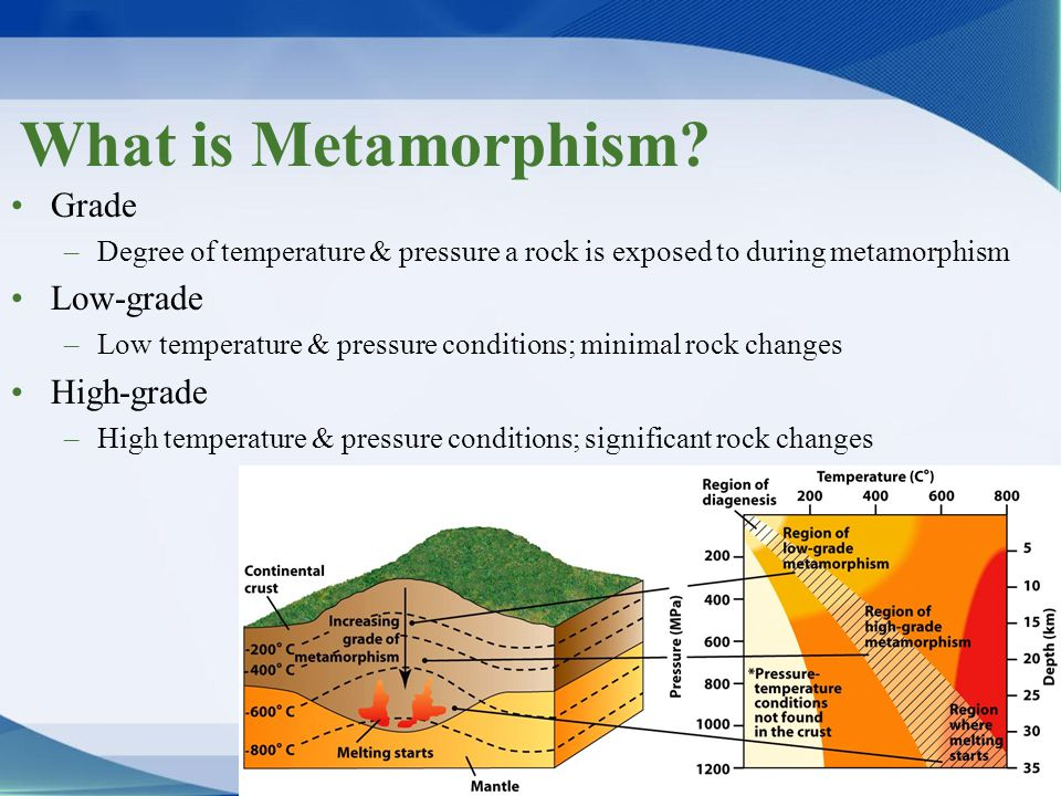 What is Metamorphism Grade Low-grade High-grade