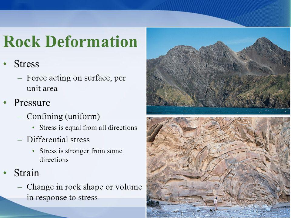 Rock Deformation Stress Pressure Strain
