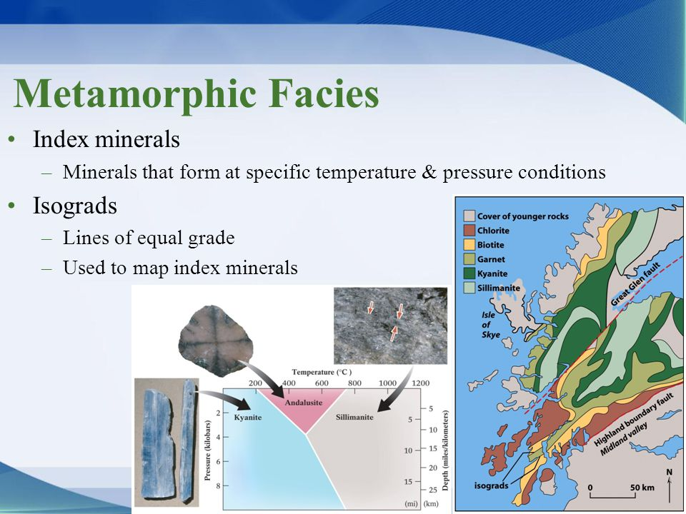 Metamorphic Facies Index minerals Isograds