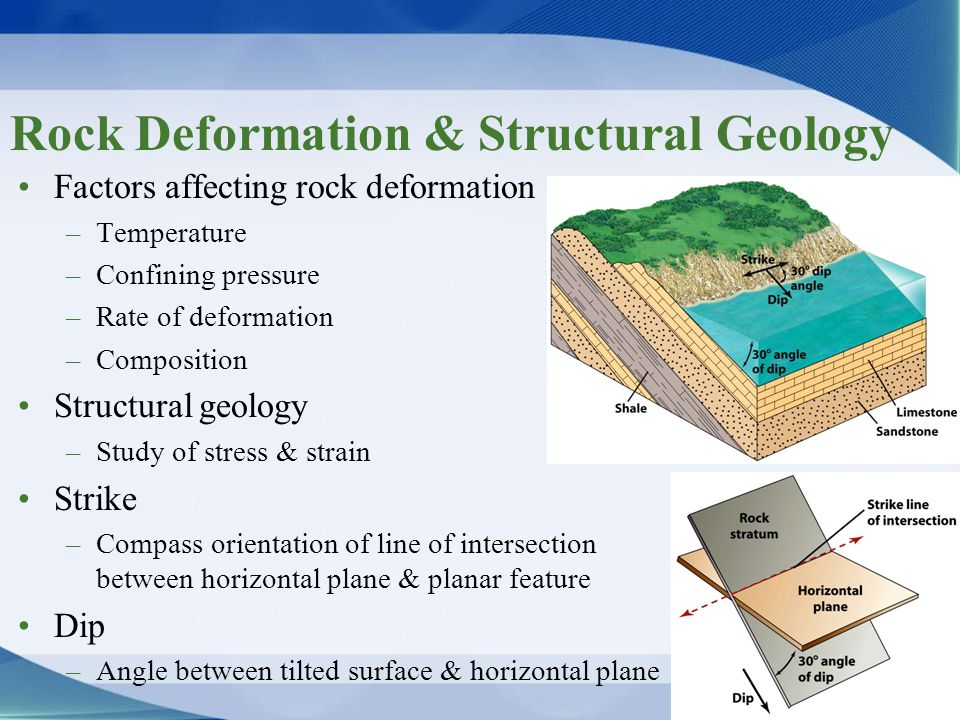 Rock Deformation & Structural Geology