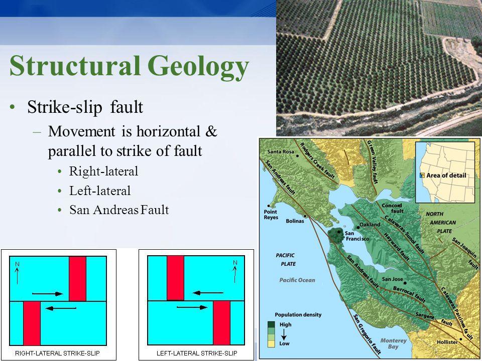 Structural Geology Strike-slip fault