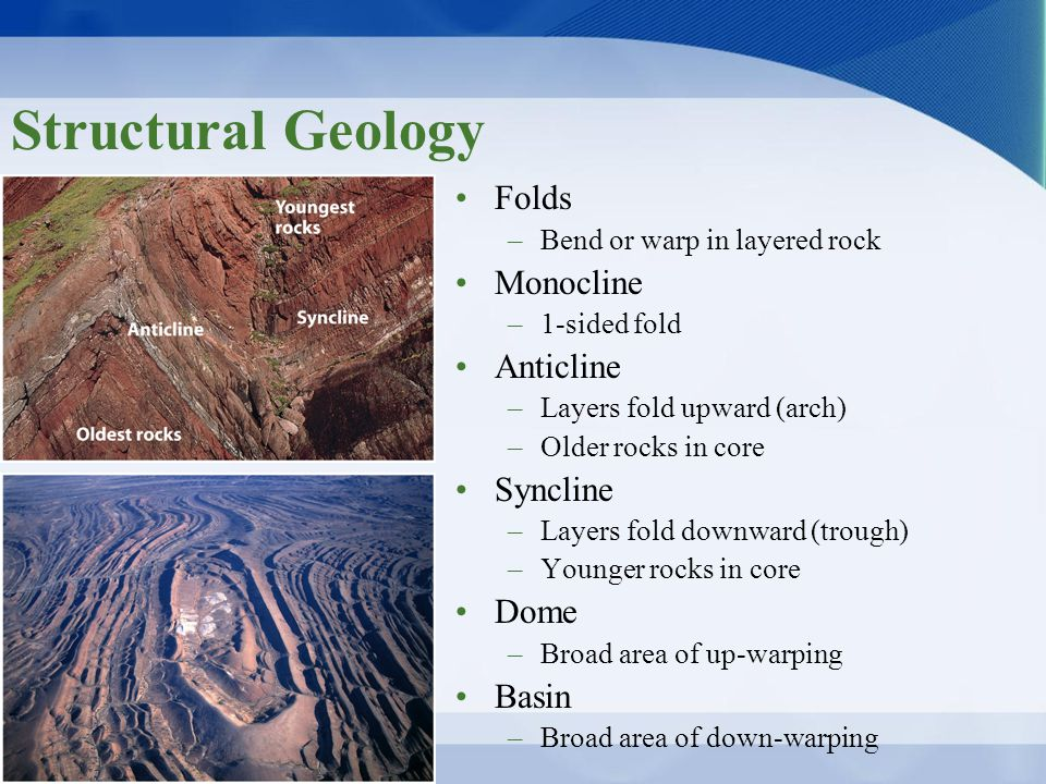 Structural Geology Folds Monocline Anticline Syncline Dome Basin