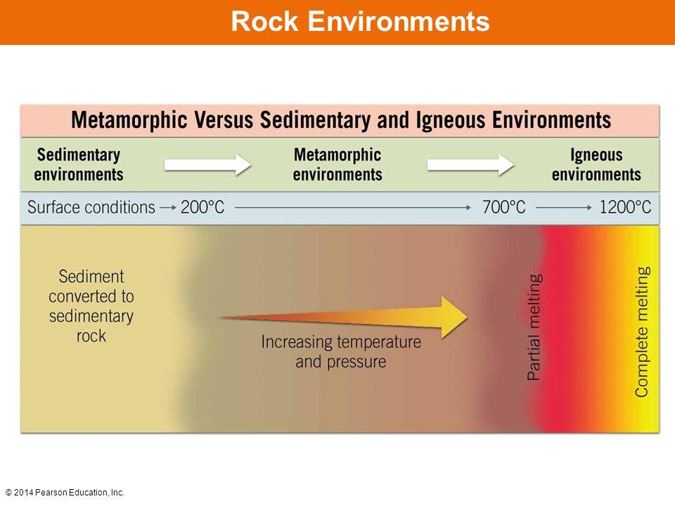Rock Environments