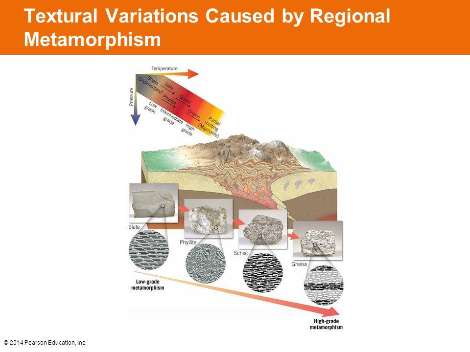Textural Variations Caused by Regional Metamorphism