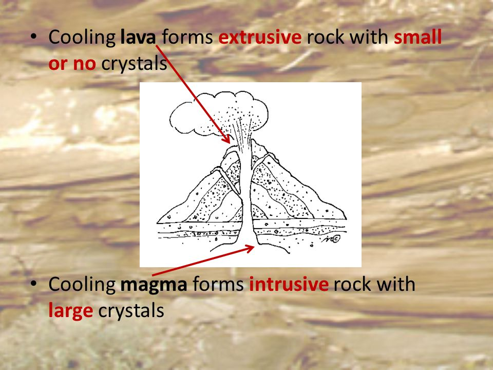 Cooling lava forms extrusive rock with small or no crystals