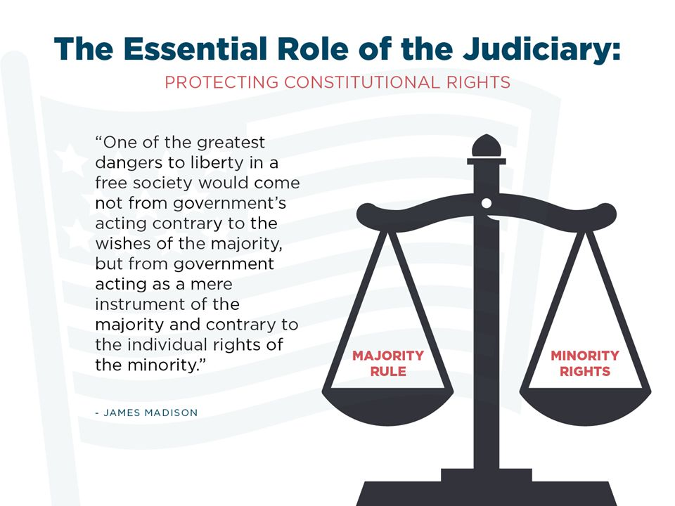 The reality is that our democracy depends on a judiciary this is free from the pressure of politics and committed to the protection of individual rights – that role, however, is never one that will make the judiciary popular with the other two branches or with those who possess political power.
