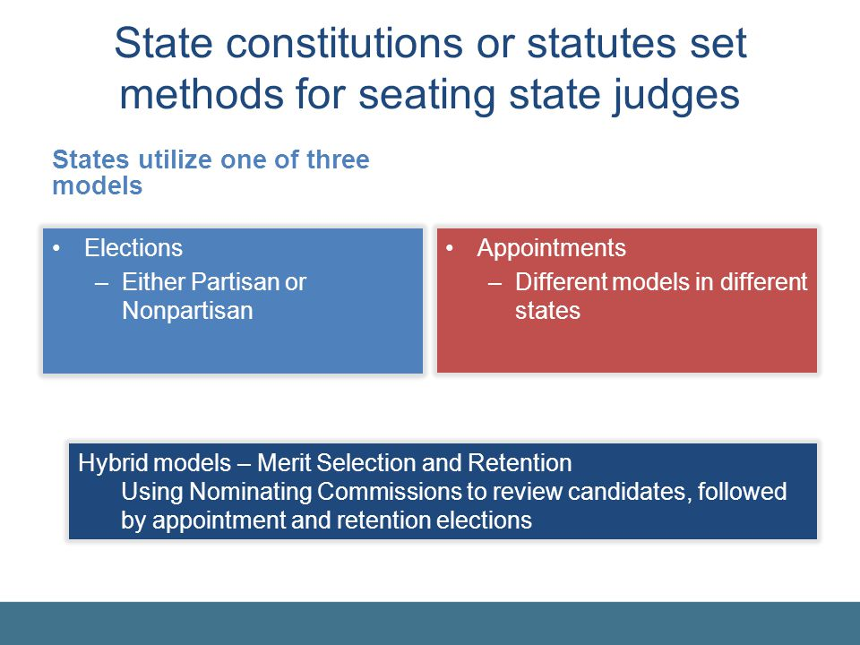 State constitutions or statutes set methods for seating state judges