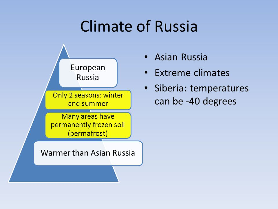 Climate of Russia Asian Russia Extreme climates