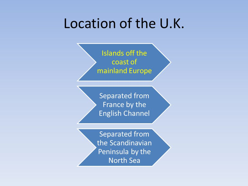 Location of the U.K. Islands off the coast of mainland Europe