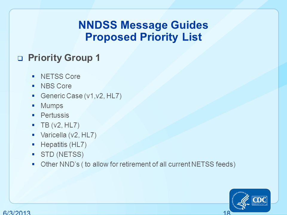 NNDSS Message Guides Proposed Priority List